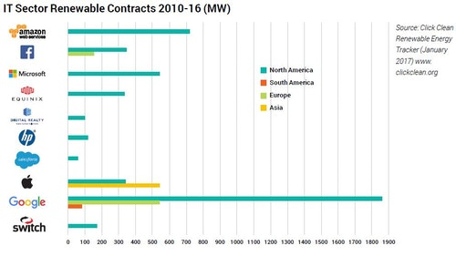 gp_renewables_contracts