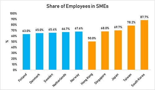 share_employees
